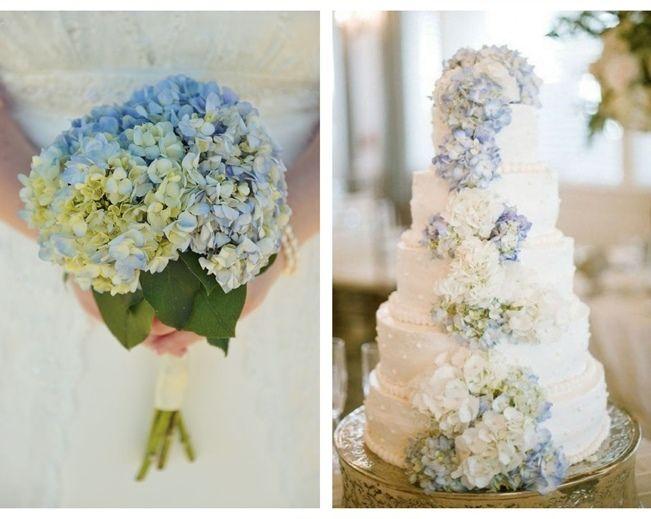 Wedding Flower Inspiration Hydrangea 0 Best Free Home Design Idea