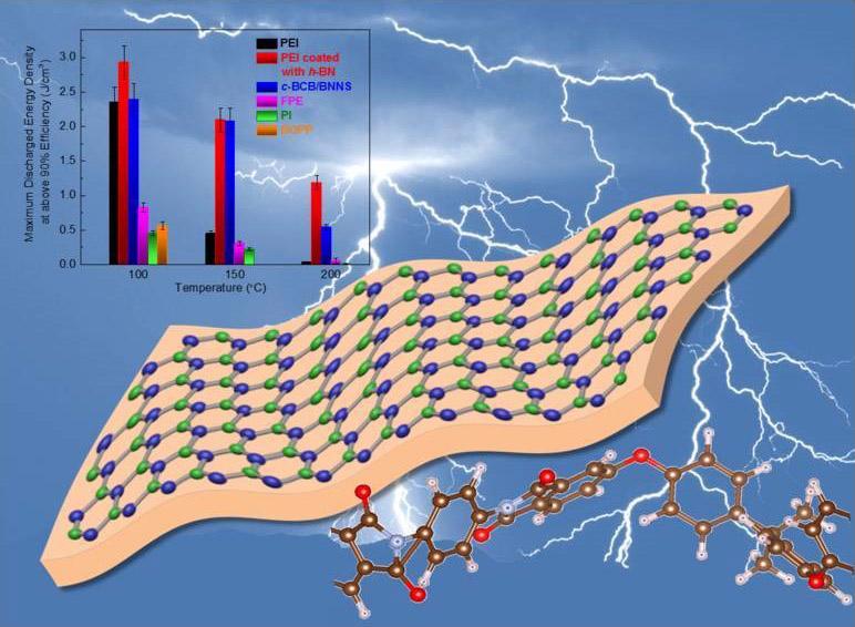 Composite Material of Boron Nitride Nanosheet and