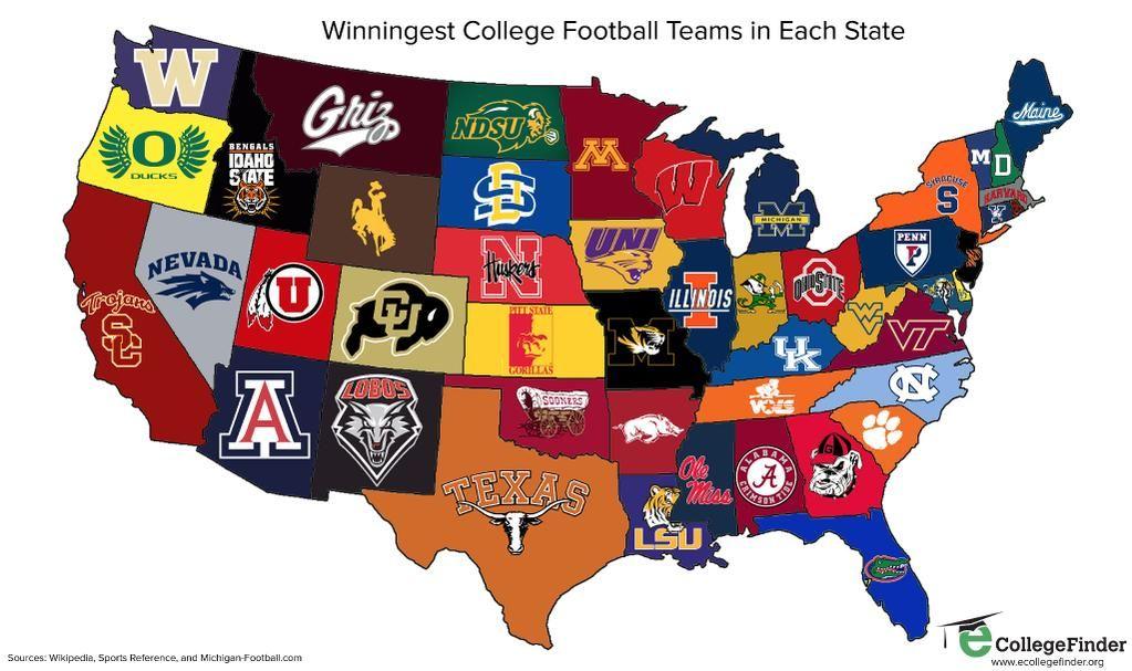 Cfb nation on ncaa football teams college football
