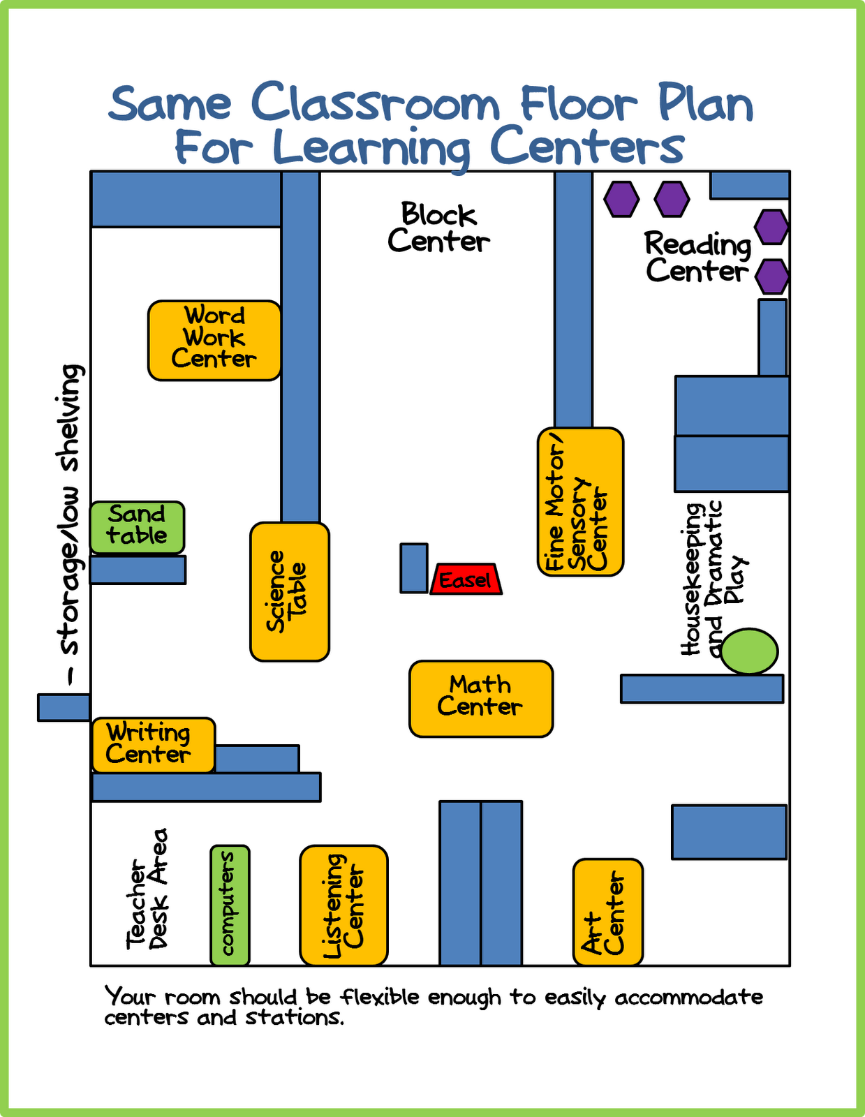 Naeyc Classroom Design ~ Making the most of my small space dramatic play plays