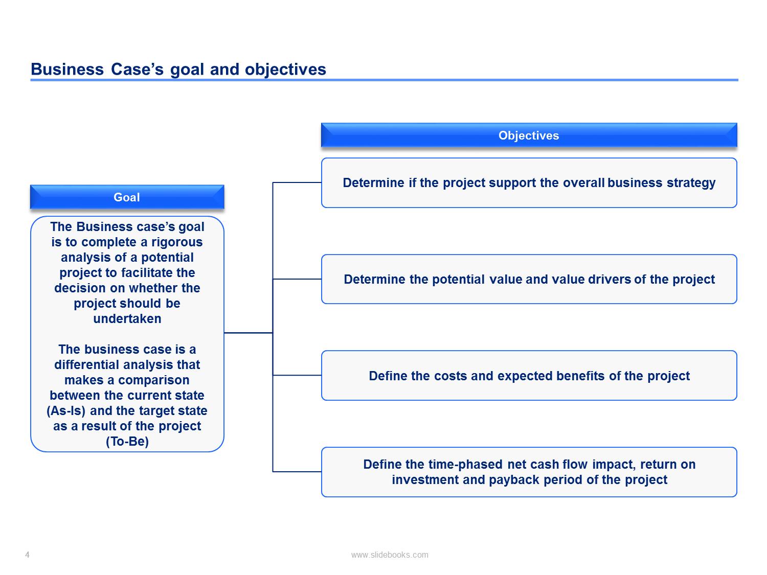 Business Case Template  Students