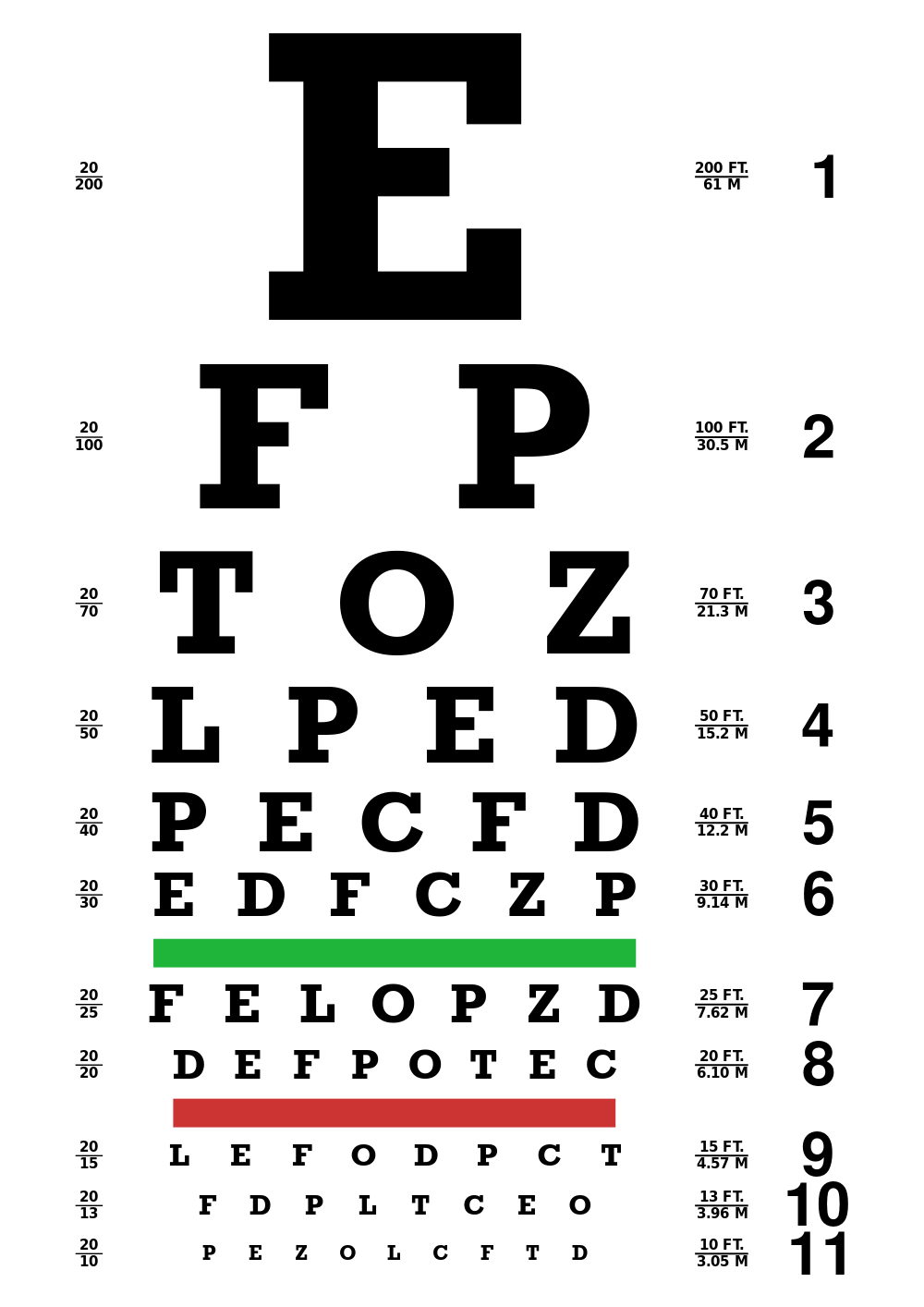 Eye Chart Festisite Eye Chart Chart Eyes