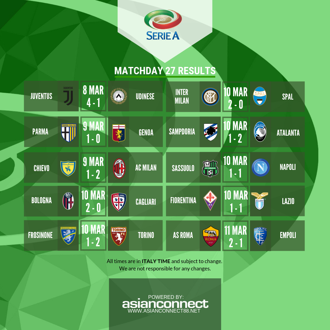 Following Are The Results From The Latest Serie A Matchday 27 Check The Latest Results Of Other Leagues Here Http Bit Ly A Cagliari Latest Games Sportsbook