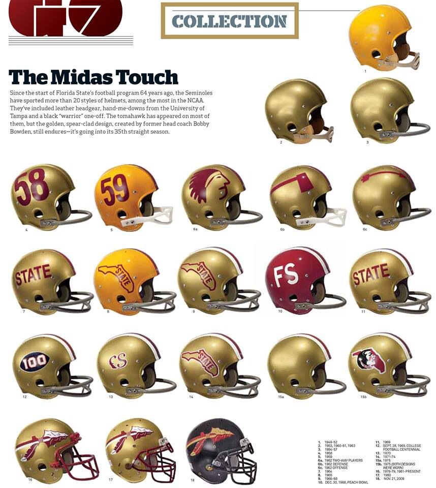 Fsu Helmets Through The Years Florida State Seminoles Football Florida State Football Fsu Football