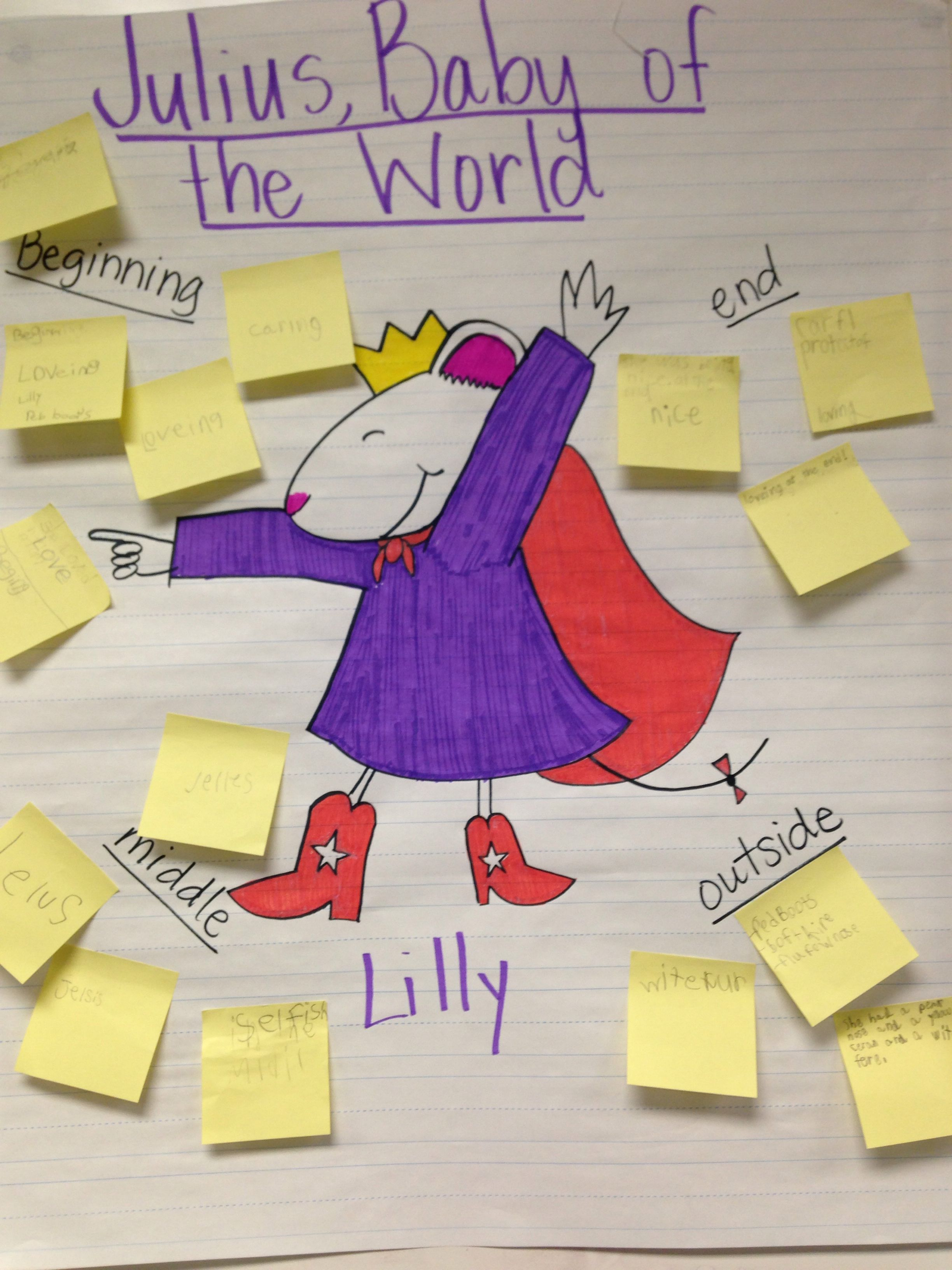 Character Traits Julius Baby Of The World Demonstrates How Characters Change Over Time