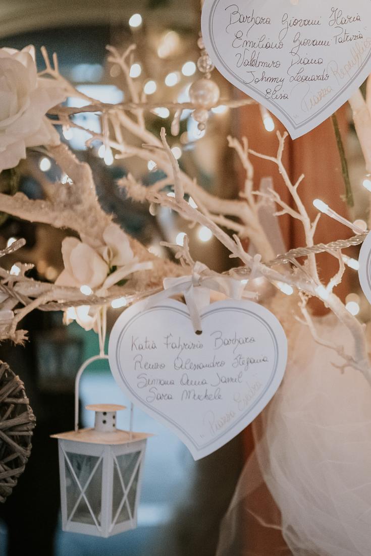 20 Frasi Per Promessa Di Matrimonio Nel 2020 Promesse Di Matrimonio Matrimonio Idee Per Matrimoni