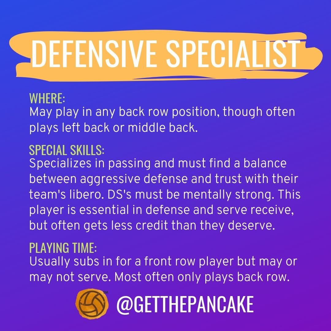 Positions On A Volleyball Team Get The Pancake A Website For Volleyball Coaches Volleyball Workouts Volleyball Team Volleyball Training