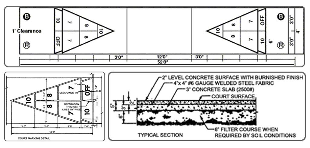 Building Your Own Shuffleboard Court In Florida Shuffleboard