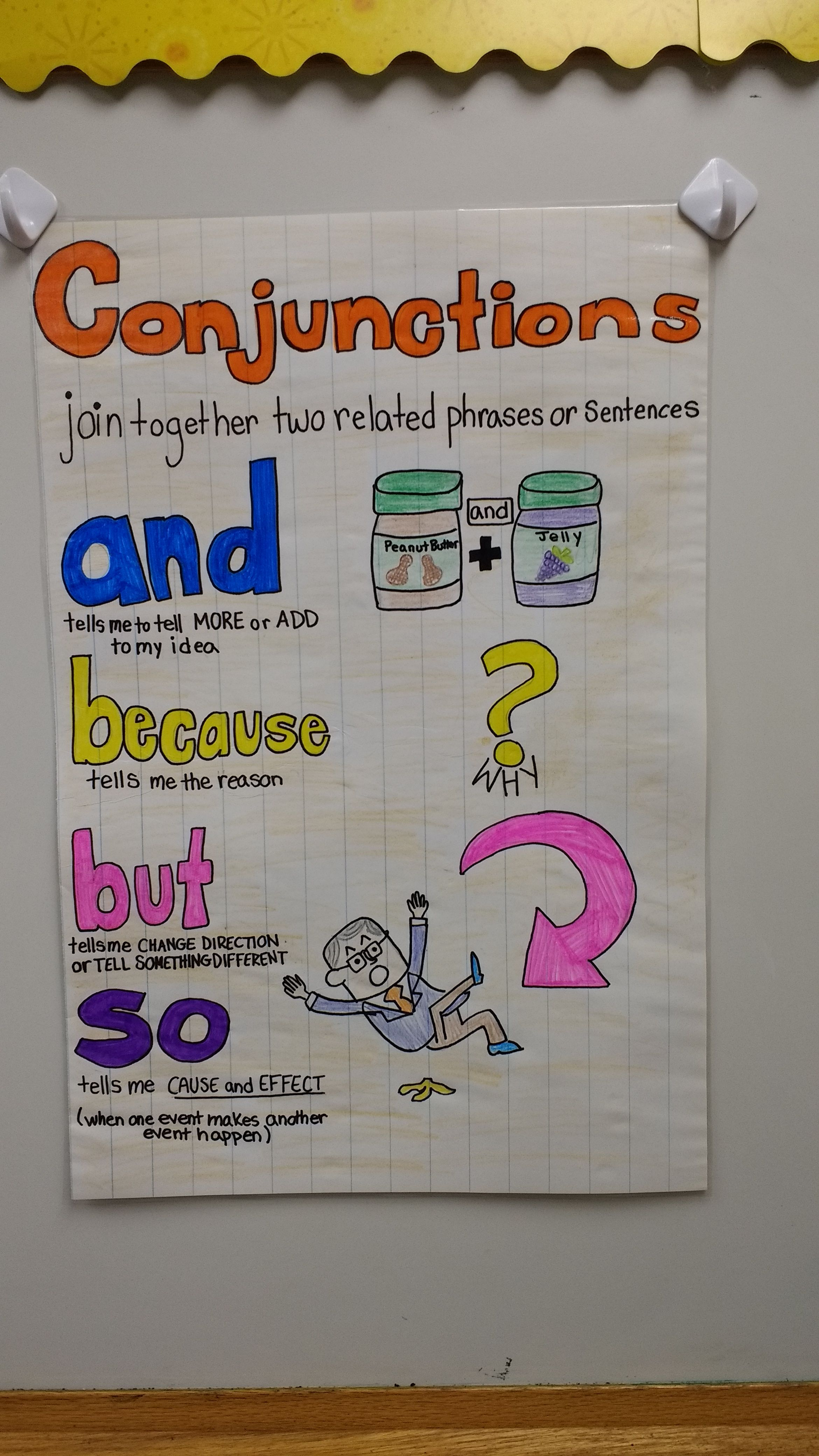 This Is An Anchor Chart I Created For My Second Graders To