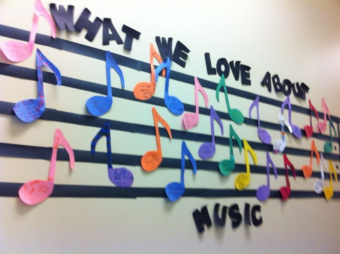 Students wrote different things they love about music on construction paper music notes and we put them on a staff on the wall!