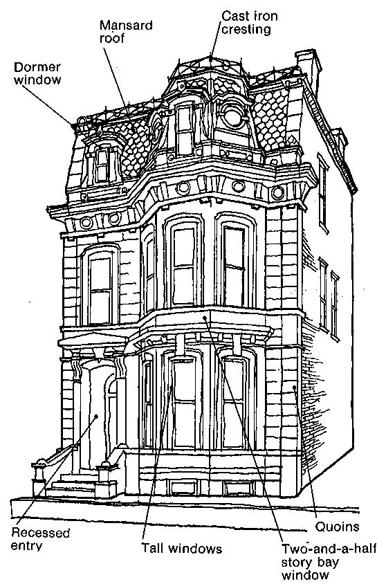 French roof styles french second empire 1870 to 1895 for Second empire victorian house plans