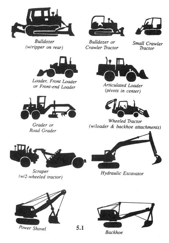 tractor vehicles | mobile | Pinterest | Kid, Craftsman and For kids