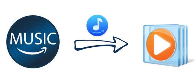 Anleitung Zum Abspielen Von Amazon Musik Auf Windows Media Player Tunepat Musik Online Wiedergabeliste Lieder