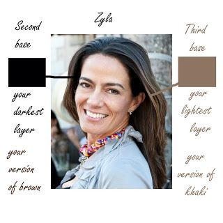 expressing your truth blog: Zyla Colors