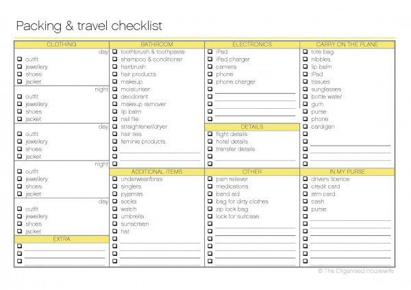 Road Trip Packing Checklist Printable | packing & travel checklist2