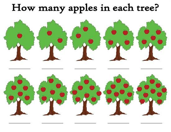 """""""How Many Apples In The Tree?"""" FREE Printable Apple Themed Counting Worksheets"""
