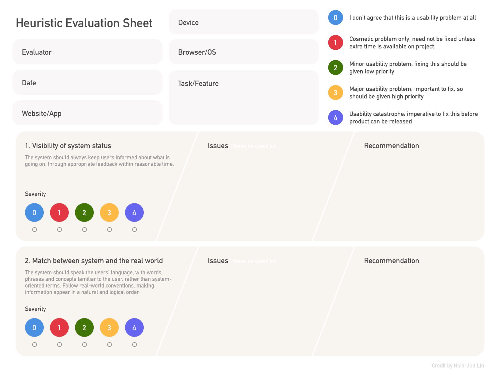 Raw Data From Heuristic Evaluation If You Like Ux Design Or