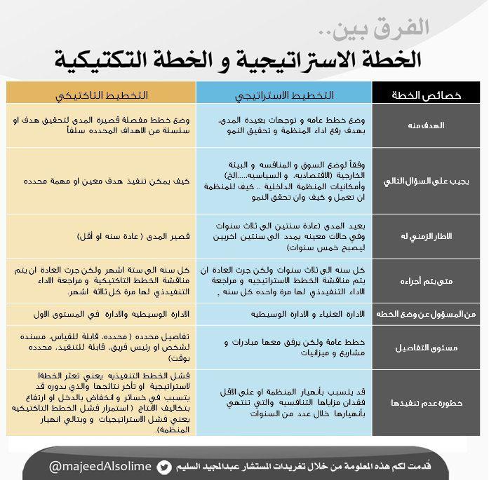 6 عبدالمجيد السليم Majeedalsolime Twitter