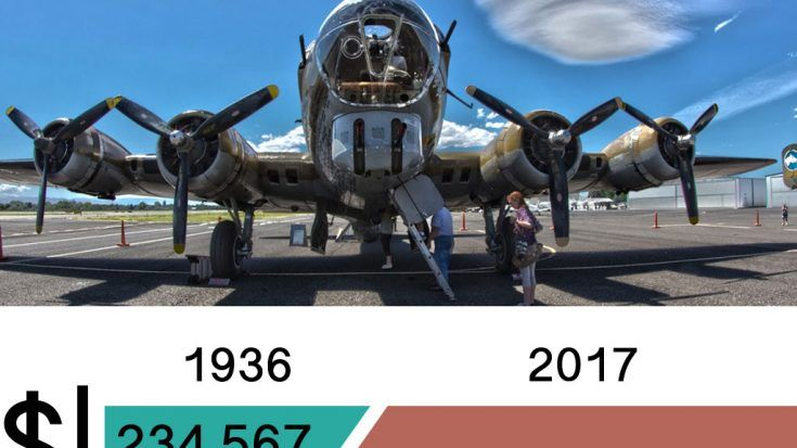 This Is What Your Favorite WWII Bombers Would Cost Today