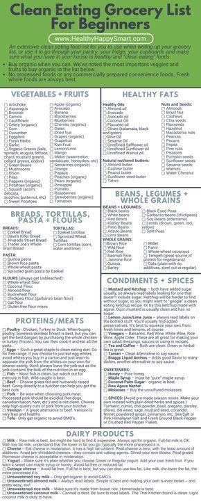 Clean Eating Grocery List \u2022 Healthy Food List \u2022 HealthyHappySmart - grocery list examples