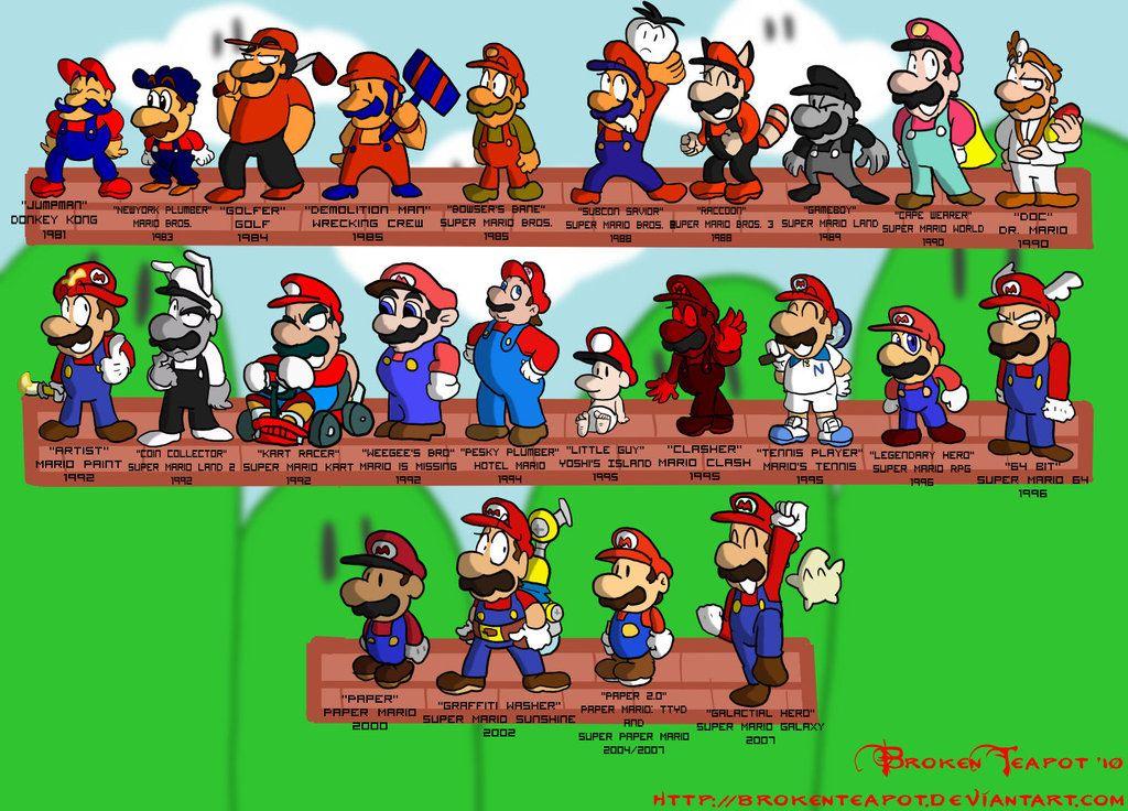 History Of Mario Imagens Do Mario Mario Bros Melhores Imagens