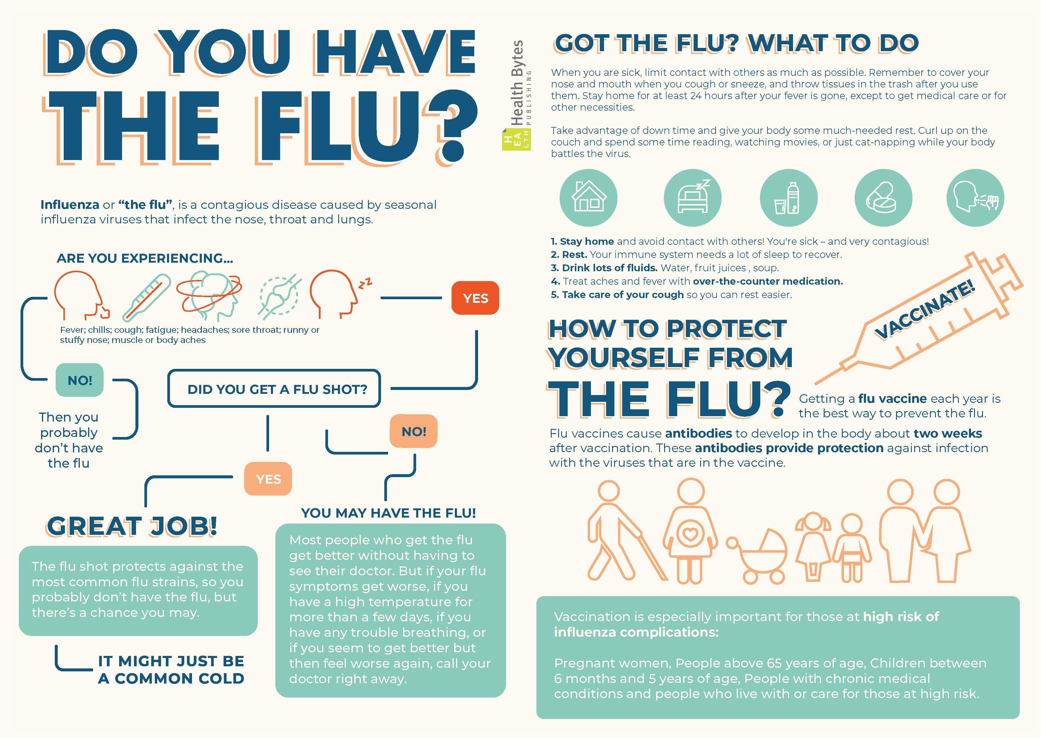Pin On Health Bytes Infographics