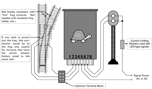 Switch Machines: (Warning) Check all functions (100%) before ... | Model  trains, Model train layouts, Model train sets | Wiring Tortoise Switch Machine |  | Pinterest