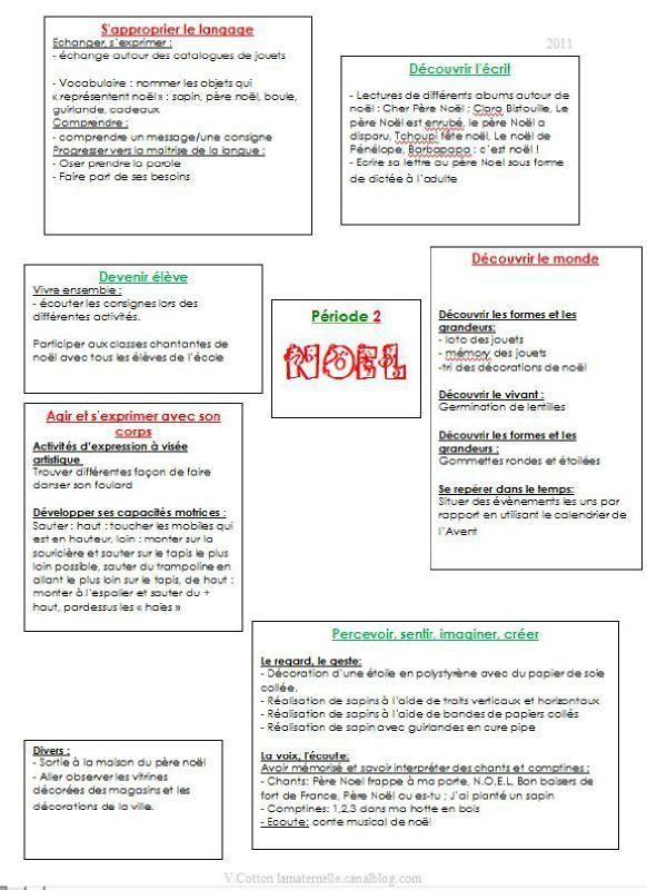 Bien connu thème noel | Projets à essayer | Pinterest | Theme noel, Noël et  EV16