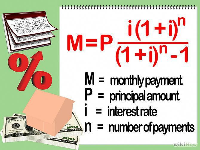 Calculate Mortgage Payments Mortgage Calculator Real Estate