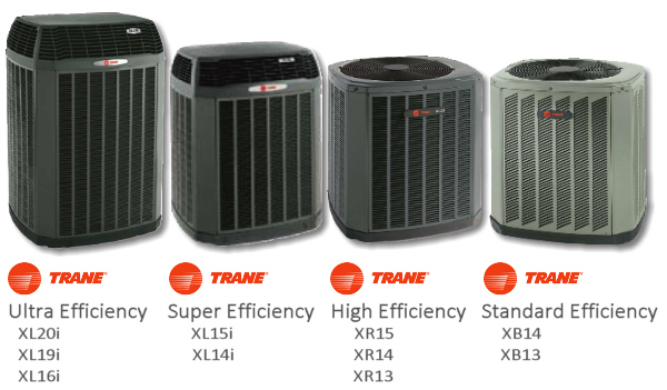 Trane Efficiency line! Start saving energy & money today