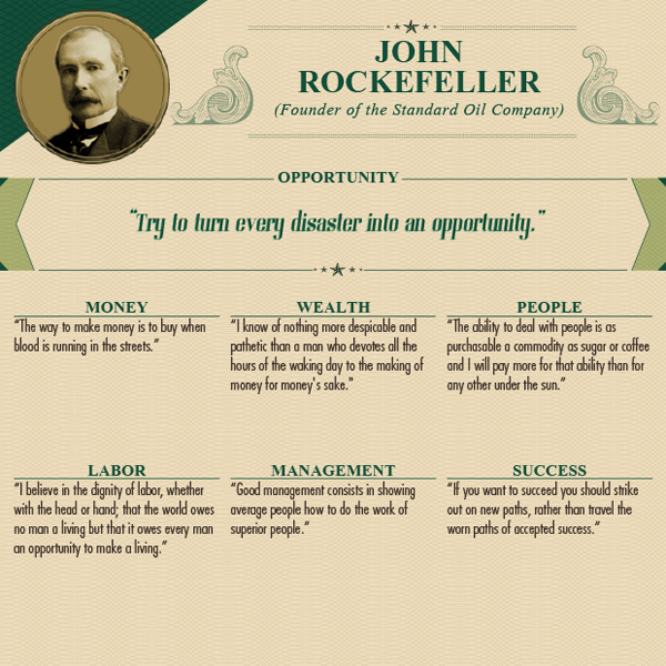 Worlds Wealthiest Advice - John Rockefeller