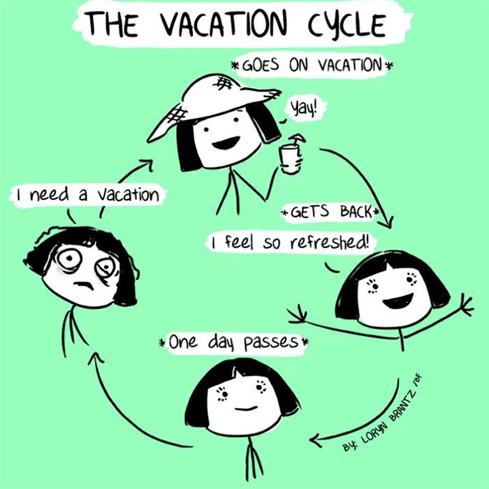132 Funny Comics About Summer Problems That Almost ...