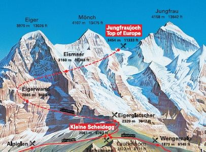 Map showing Jungfraubahn route to Jungfraujoch Random Facts