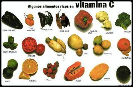 Que productos tienen mas vitamina c