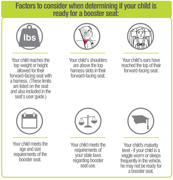 When is your child ready for a booster seat? | Safety Tips ...