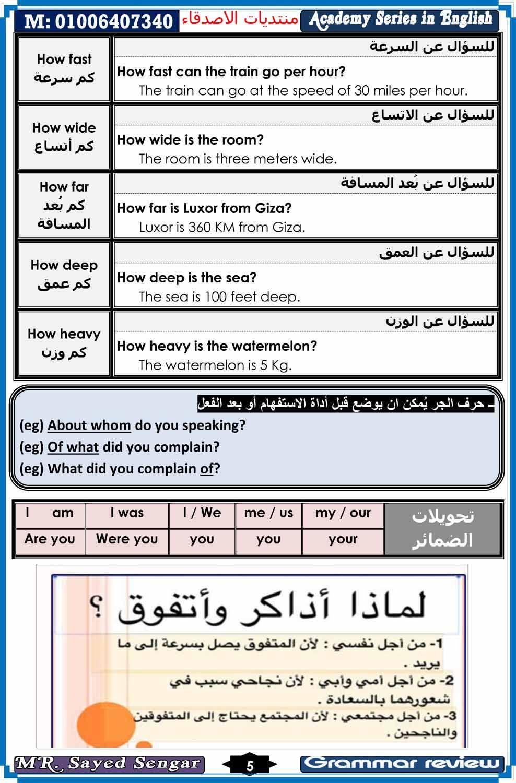 قواعد اللغة الانجليزية اسهل طريقة Learn English Words English Vocabulary Words Learn English