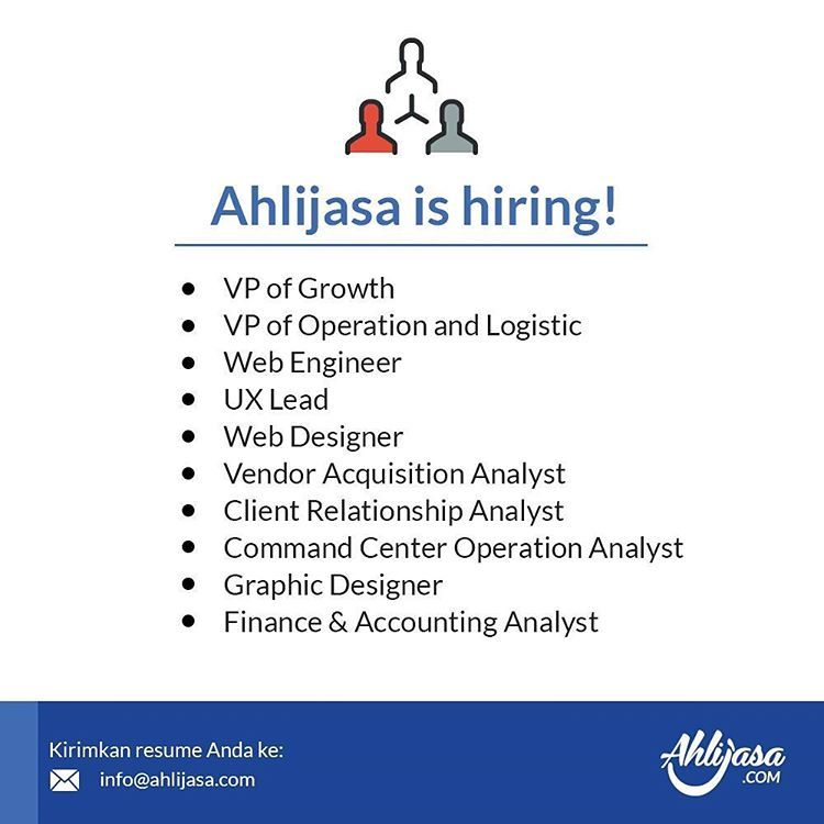 Ahlijasa Is Hiring Ahlijasa Indonesia As The South East Asia