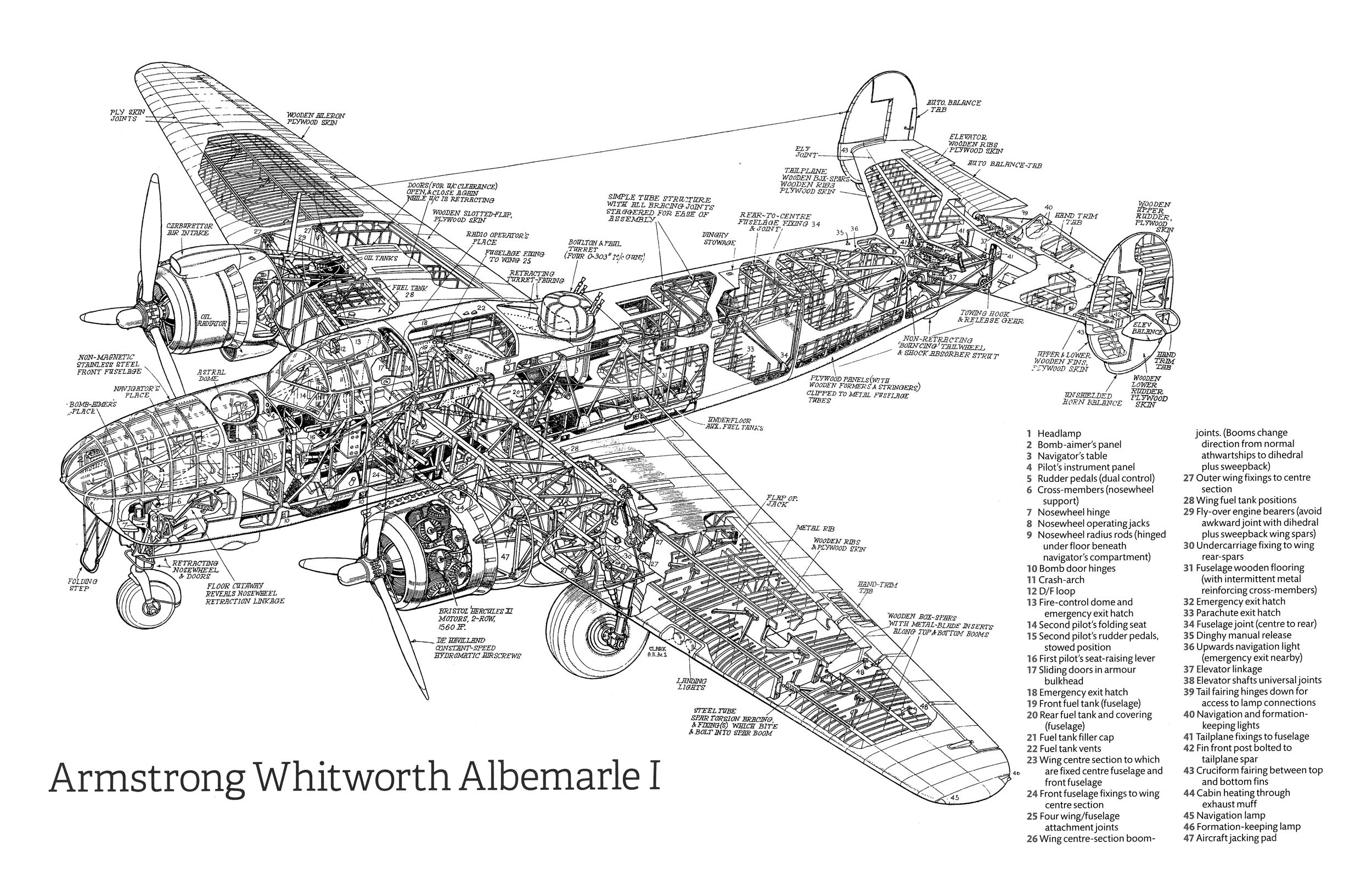Armstrong Whitworth A W 41 Albemarle Was A British Twin Engine Transport Aircraft That