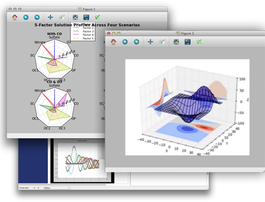 Enthought Canopy provides scientific and analytic Python packages plus integrated tools for iterative data analysis data visualization and application ...  sc 1 st  Pinterest & Python empieza a ser una alternativa real de MATLAB para ...