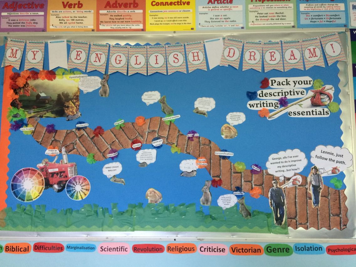 English Language Arts Classroom Decorations : Of mice and men for english secondary school creative