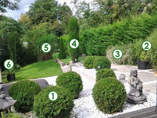 Un jardin contemporain et zen (Scènes de jardins)   mes idées ...