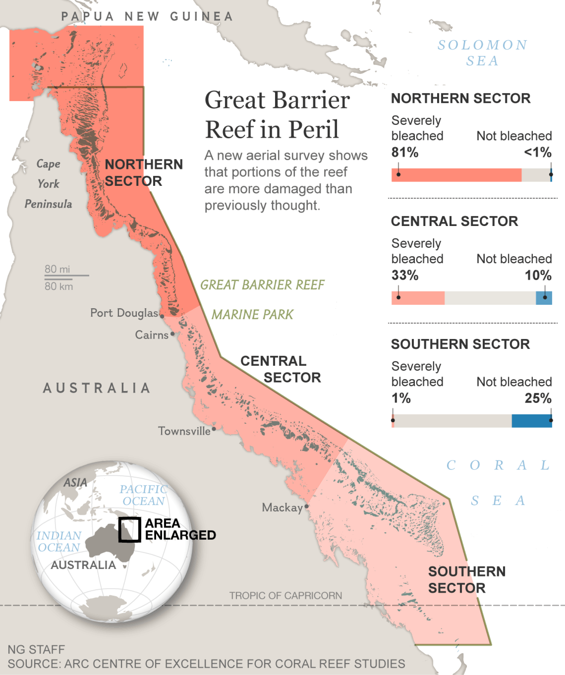 93 Percent Of The Great Barrier Reef Is Suffering Coral Bleaching Great Barrier Reef Australia Map