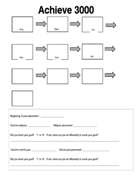 Help Students Keep Track Of Their Achieve 3000 Lexile Levels Growth And Goals