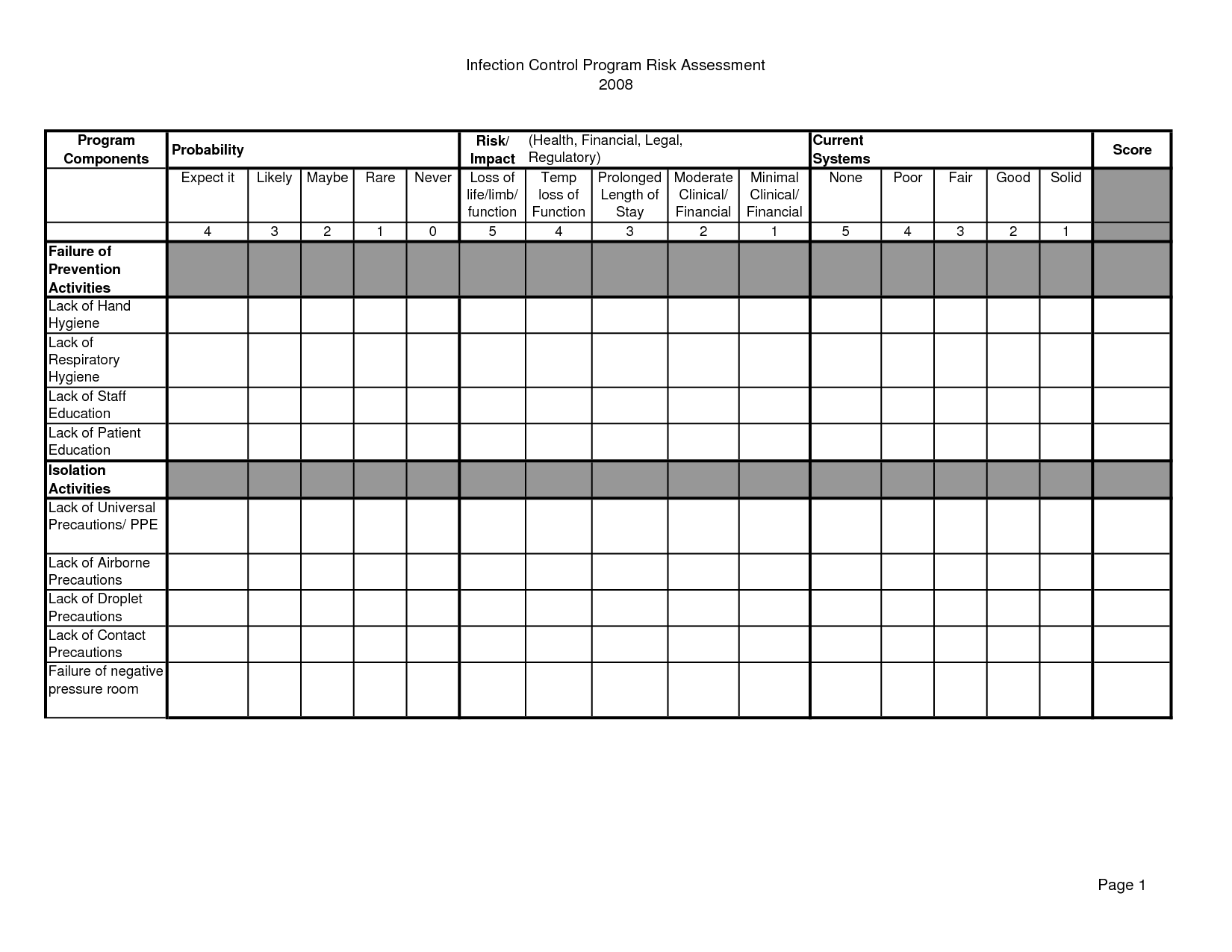 Infection Control Risk Assessment Form  Worksheets