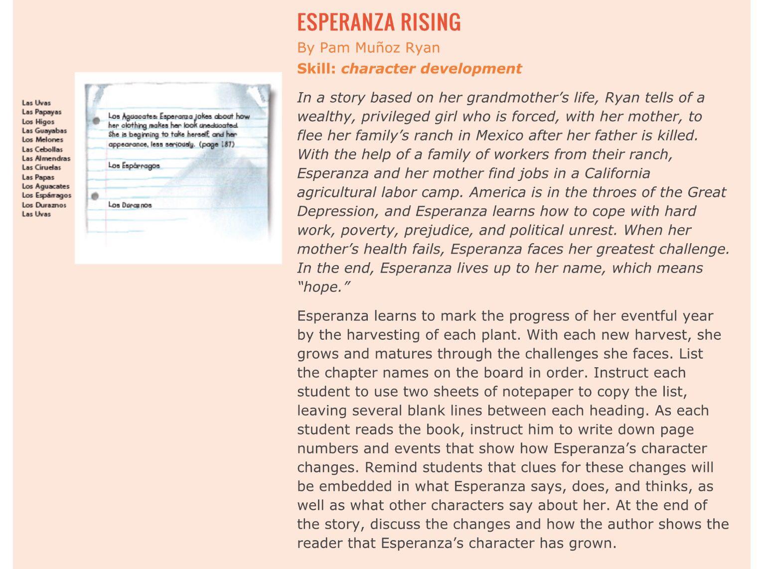 Esperanza Rising Characterysis