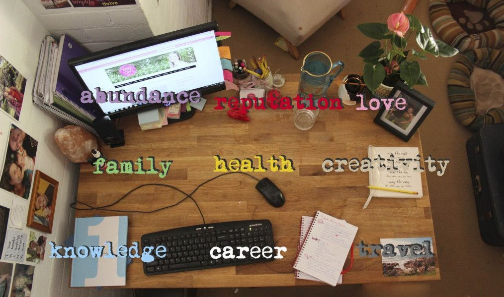 feng shui items for office. Office Feng Shui Desk Facing Items For