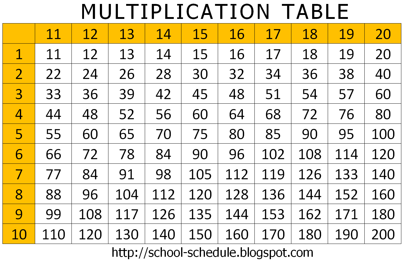 Multiplication Tables From 13 To 20 Image Collections