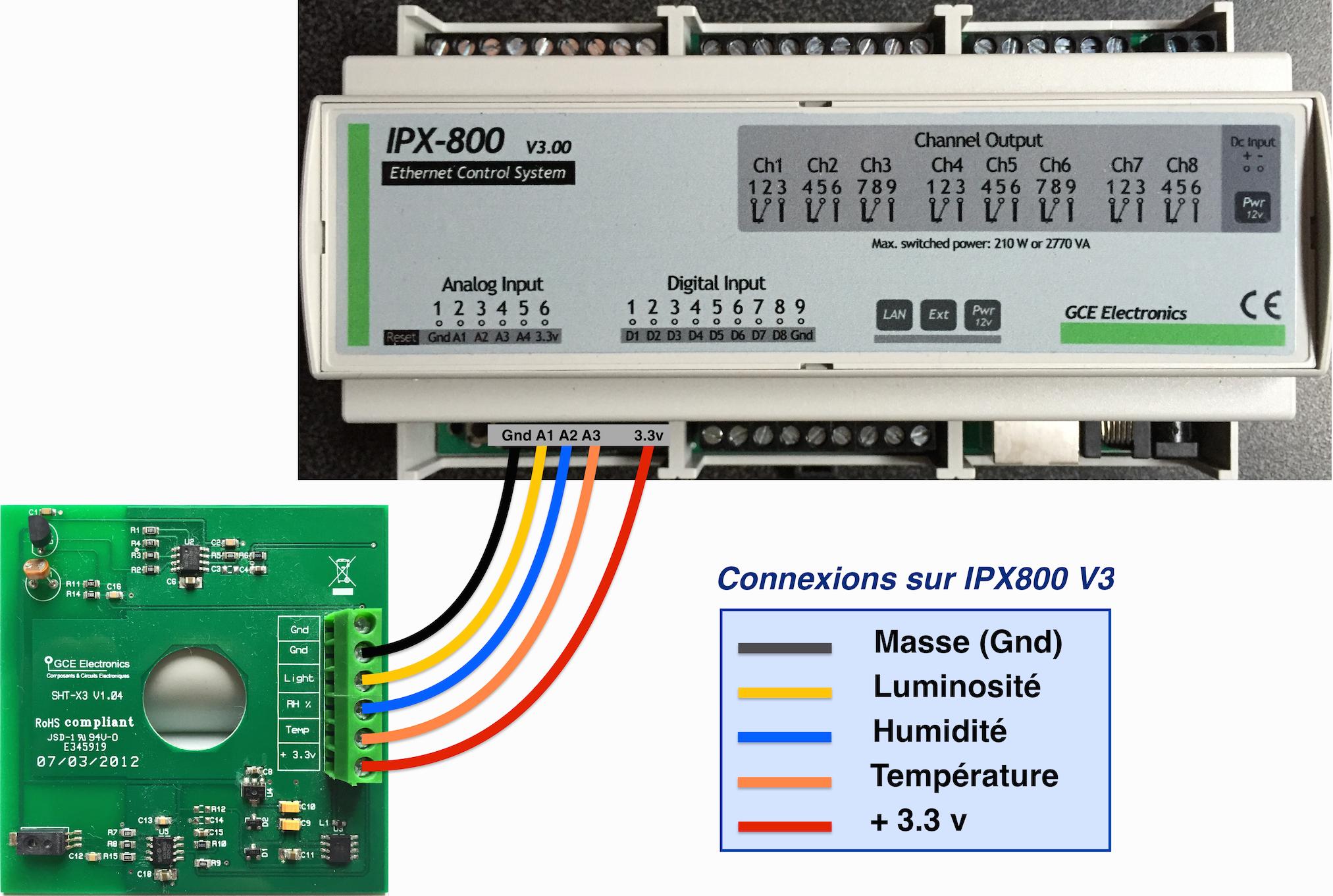 Prise En Main De L Ipx 800 V3 Fonctionnement En Mode Autonome Domotique Info En 2020 Domotique Info Domotique Maison Connectee