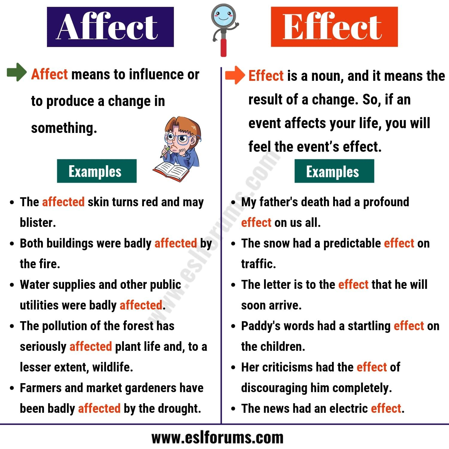 small resolution of AFFECT vs EFFECT Difference: It's not As Hard As We Think! - ESL Forums    Linking words