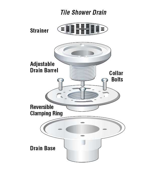 Shower Pan Problems